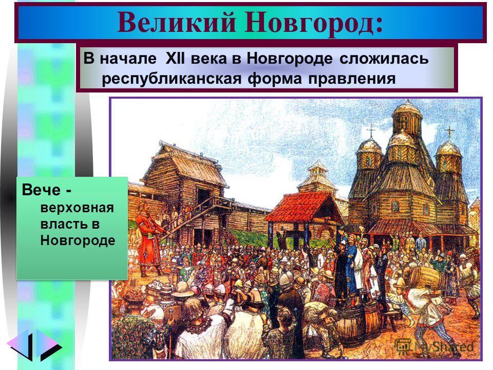 Меню В начале XII века в Новгороде сложилась республиканская форма правления Великий Новгород: Вече - верховная власть в Новгороде
