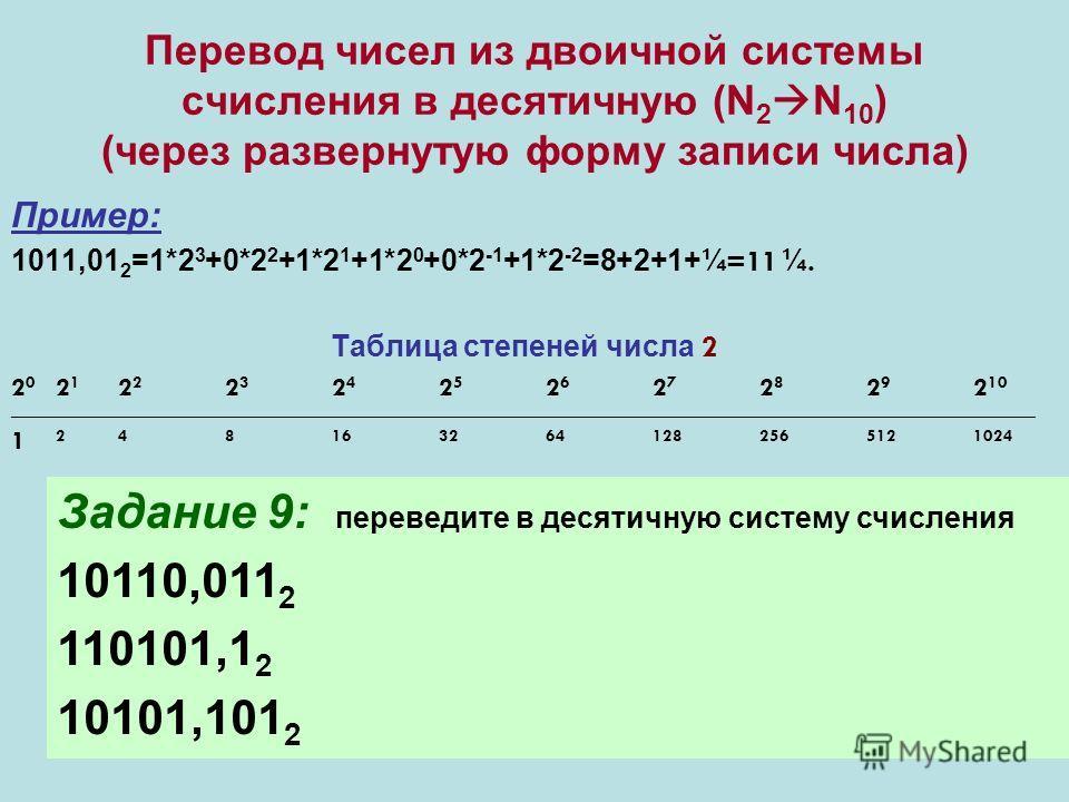 Перевод чисел из двоичной системы счисления в десятичную (N 2 N 10 ) (через развернутую форму записи числа) Пример: 1011,01 2 =1*2 3 +0*2 2 +1*2 1 +1*2 0 +0*2 -1 +1*2 -2 =8+2+1+¼ =11 ¼. Таблица степеней числа 2 2 0 2 1 2 2 2 3 2 4 2 5 2 6 2 7 2 8 2 9