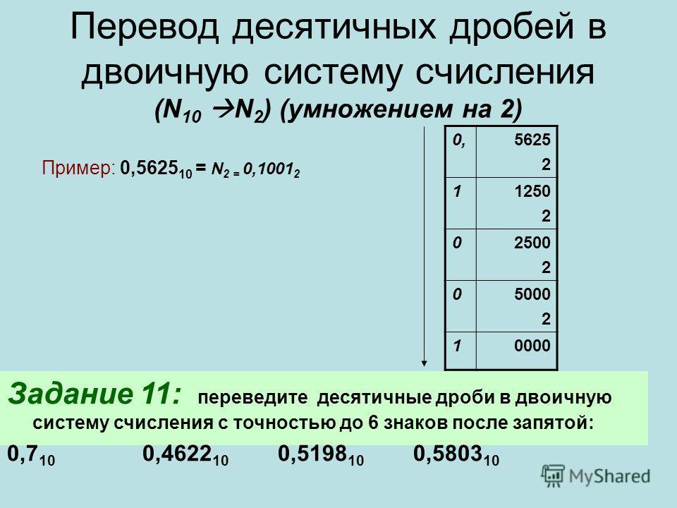 Перевод десятичных дробей в двоичную систему счисления (N 10 N 2 ) (умножением на 2) Пример: 0,5625 10 = N 2 = 0,1001 2 0,5625 2 11250 2 02500 2 05000 2 10000 Задание 11: переведите десятичные дроби в двоичную систему счисления с точностью до 6 знако