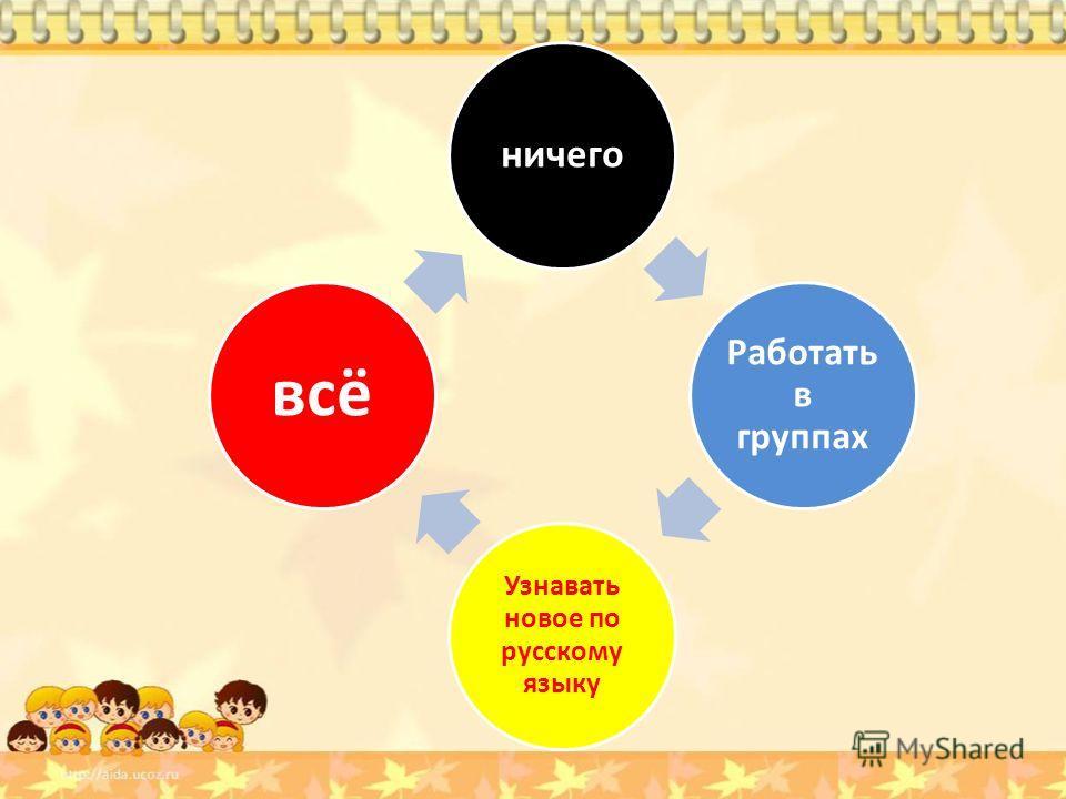 ничего Работать в группах Узнавать новое по русскому языку всё