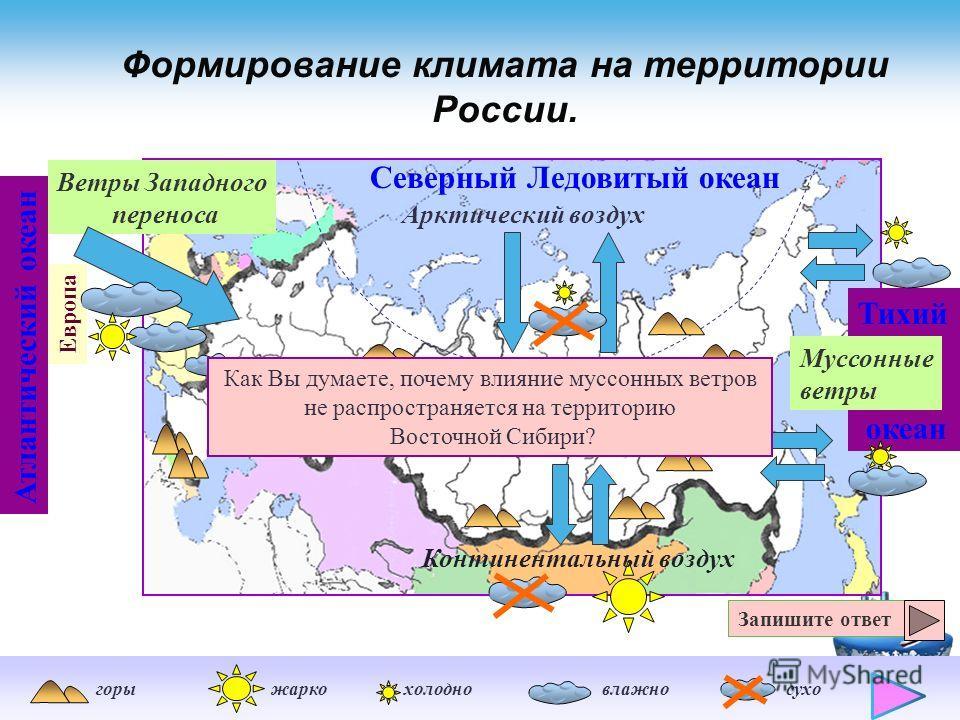 Гидросфера Тихий Подземные Мельчайшие капли воды в атмосфере Озера