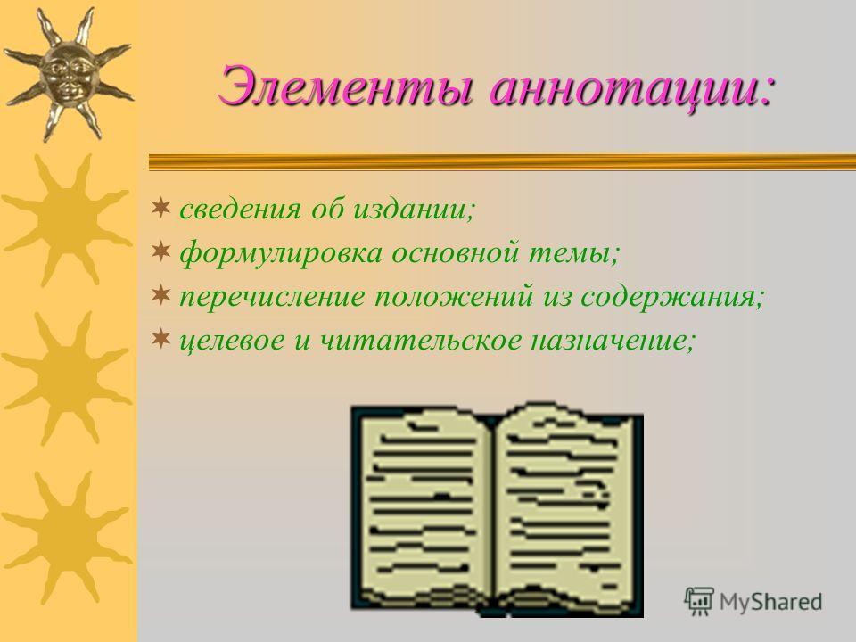 1421 Приступим к аннотированию. Аннотация – это краткое, обобщённое описание текста книги, статьи.