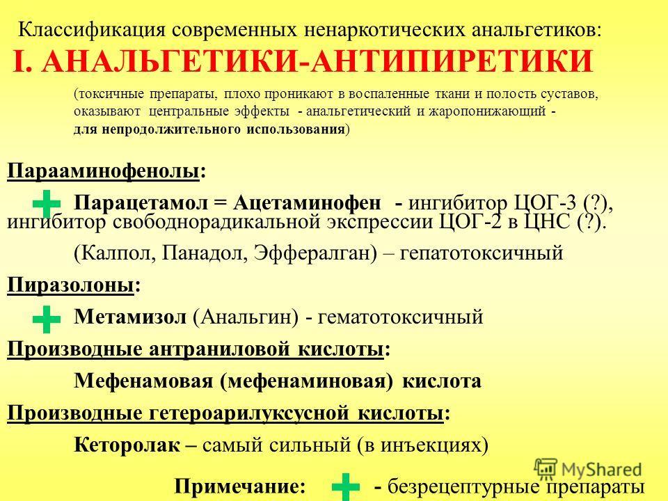 I. АНАЛЬГЕТИКИ-АНТИПИРЕТИКИ Парааминофенолы: Парацетамол = Ацетаминофен - ингибитор ЦОГ-3 (?), ингибитор свободнорадикальной экспрессии ЦОГ-2 в ЦНС (?). (Калпол, Панадол, Эффералган) – гепатотоксичный Пиразолоны: Метамизол (Анальгин) - гематотоксичны