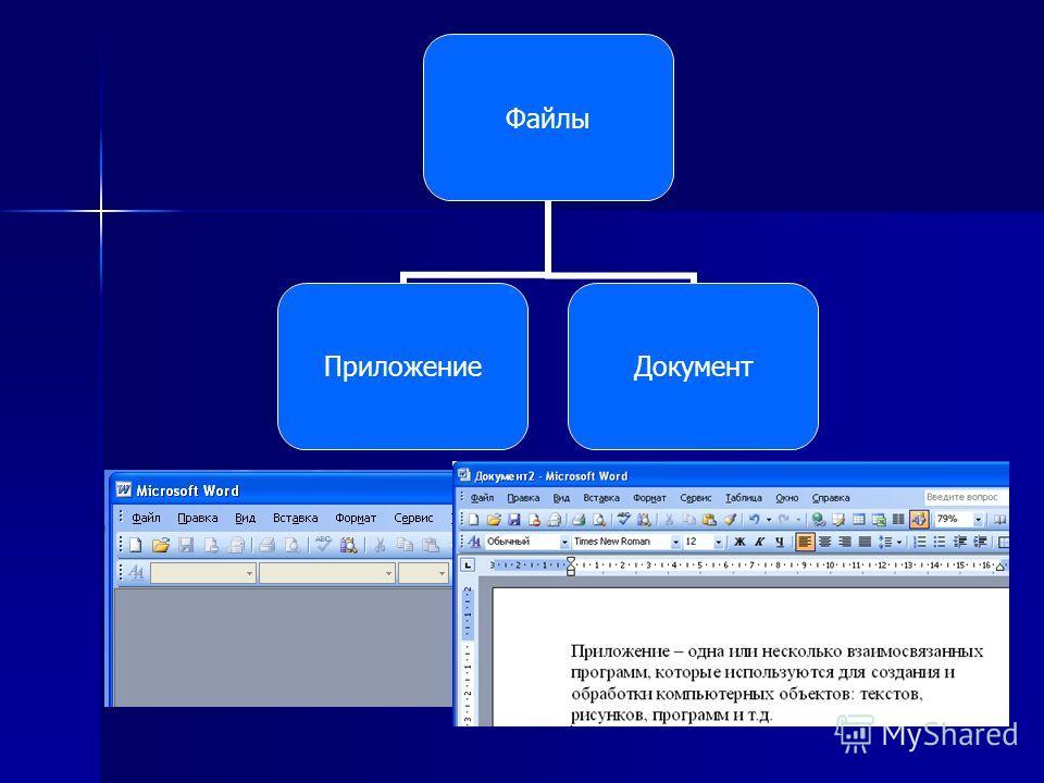 Файлы ПриложениеДокумент