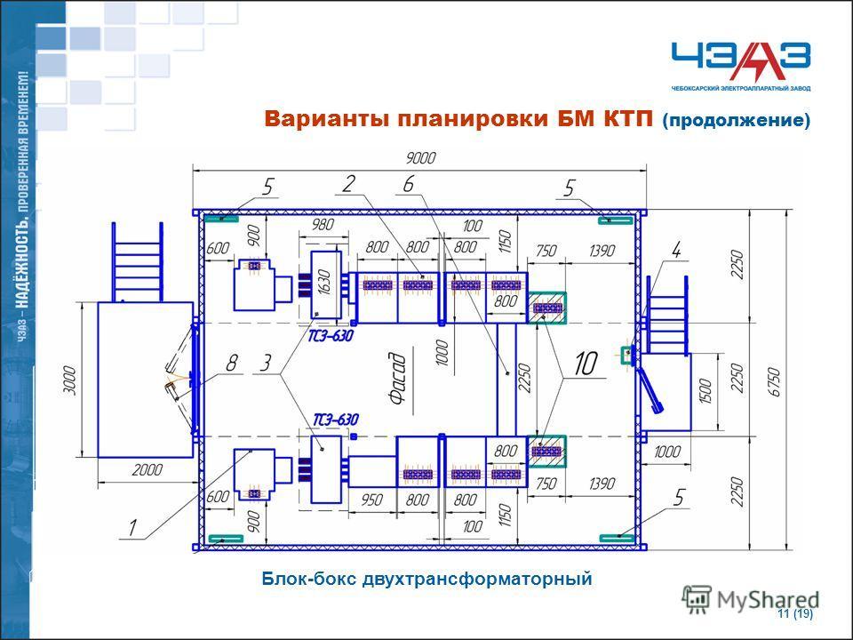 11 (19) Блок-бокс двухтрансформаторный Варианты планировки БМ КТП (продолжение)