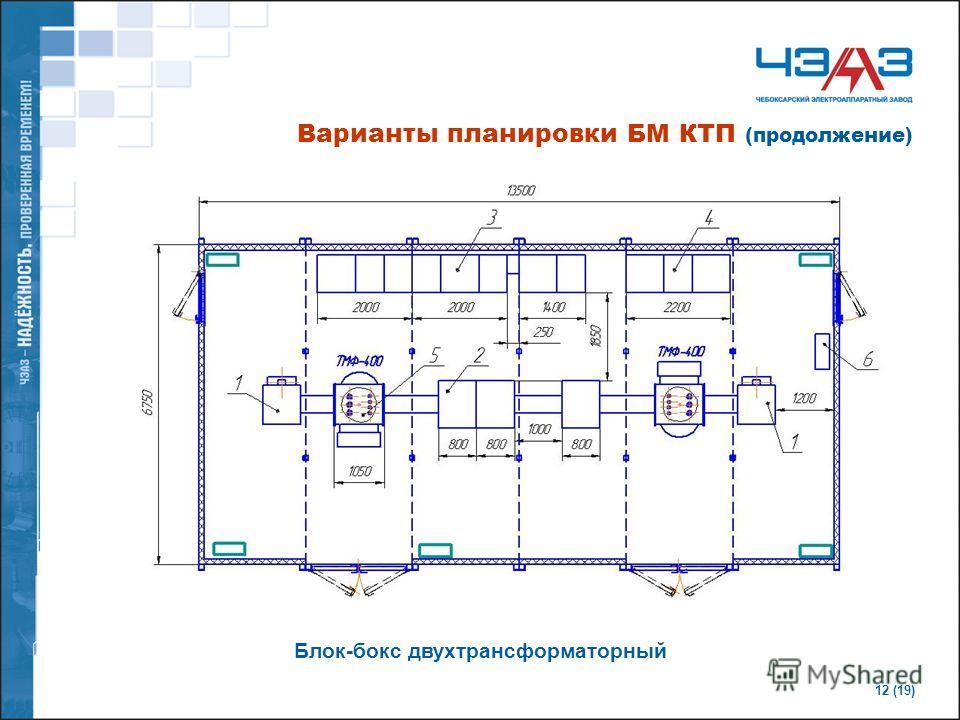 12 (19) Варианты планировки БМ КТП (продолжение) Блок-бокс двухтрансформаторный