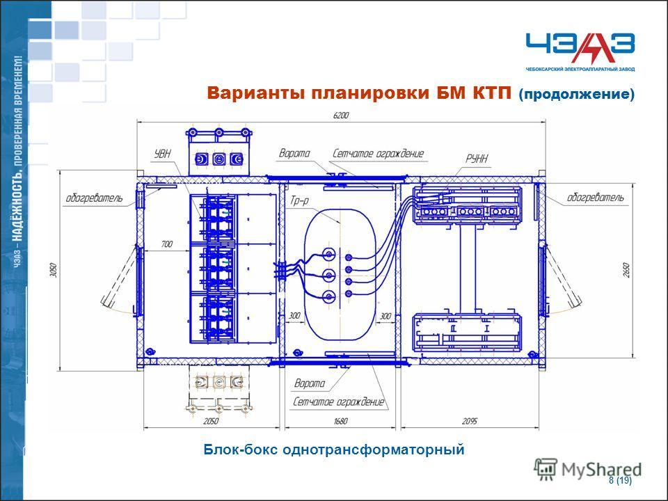 8 (19) Варианты планировки БМ КТП (продолжение) Блок-бокс однотрансформаторный