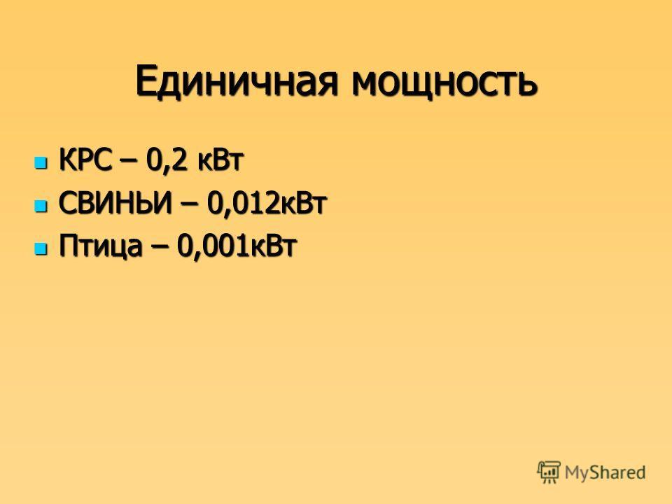 Единичная мощность КРС – 0,2 кВт КРС – 0,2 кВт СВИНЬИ – 0,012кВт СВИНЬИ – 0,012кВт Птица – 0,001кВт Птица – 0,001кВт