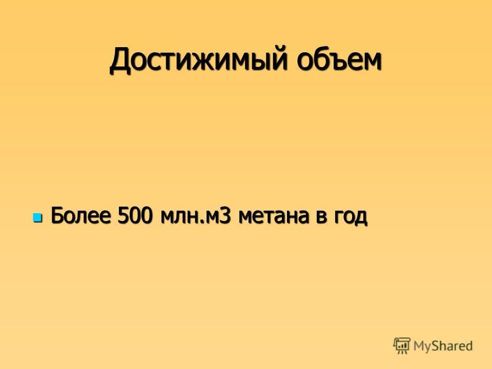 Достижимый объем Более 500 млн.м3 метана в год Более 500 млн.м3 метана в год