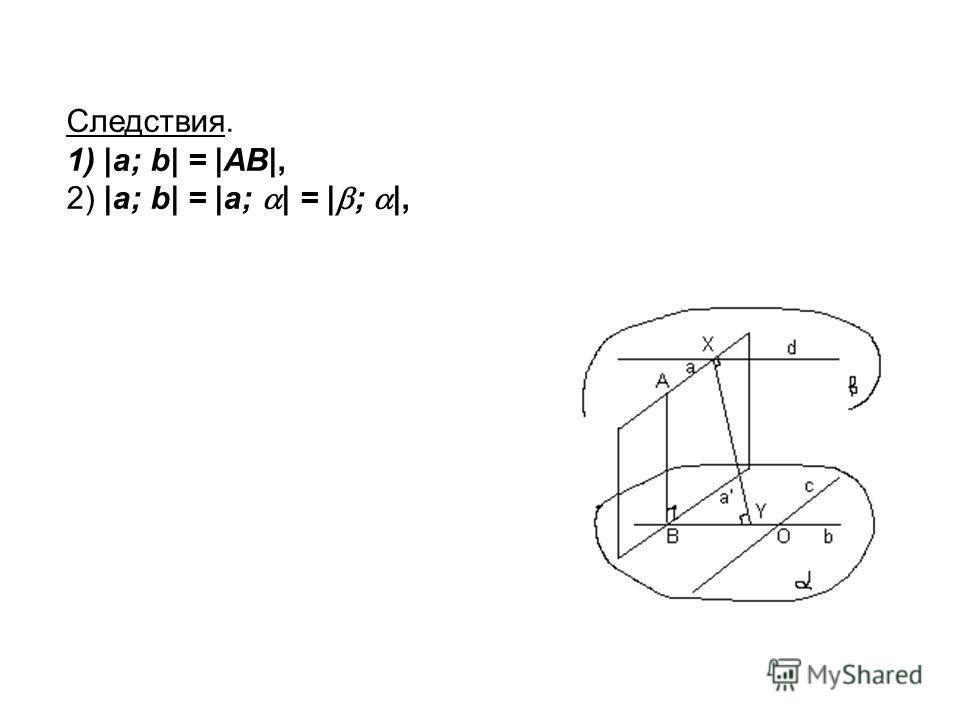 Следствия. 1) |a; b| = |AB|, 2) |a; b| = |a; | = | ; |,