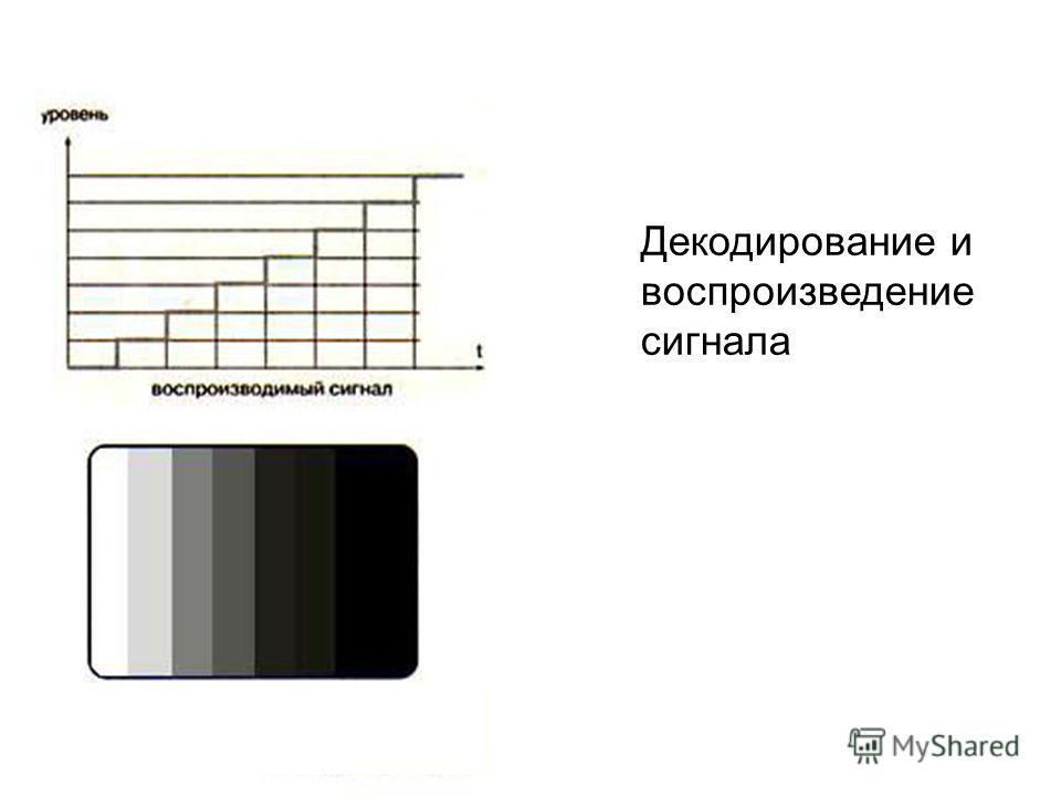 Декодирование и воспроизведение сигнала....