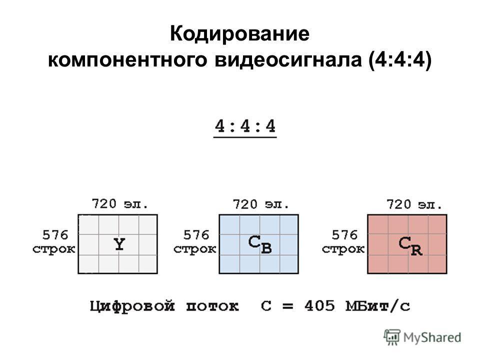 Кодирование компонентного видеосигнала (4:4:4)