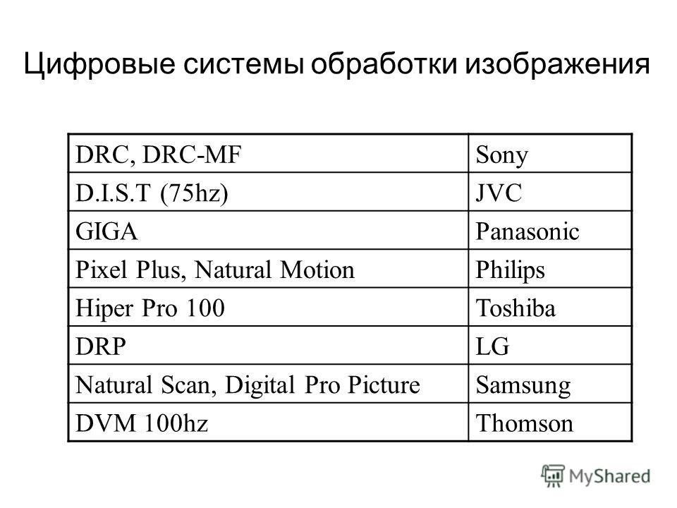 DRC, DRC-MFSony D.I.S.T (75hz)JVC GIGAPanasonic Pixel Plus, Natural MotionPhilips Hiper Pro 100Toshiba DRPLG Natural Scan, Digital Pro PictureSamsung DVM 100hzThomson Цифровые системы обработки изображения