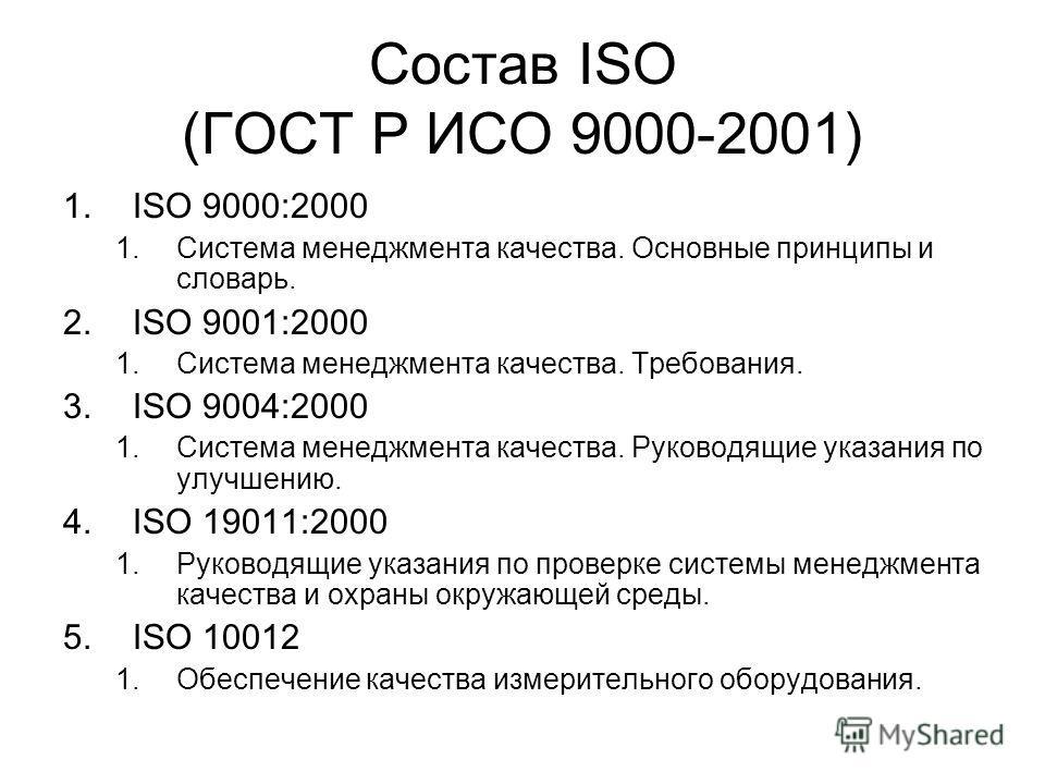 Состав ISO (ГОСТ Р ИСО 9000-2001) 1.ISO 9000:2000 1.Система менеджмента качества. Основные принципы и словарь. 2.ISO 9001:2000 1.Система менеджмента качества. Требования. 3.ISO 9004:2000 1.Система менеджмента качества. Руководящие указания по улучшен
