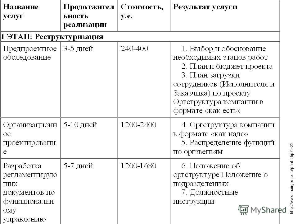 http://www.mairgroup.ru/print.php?i=22