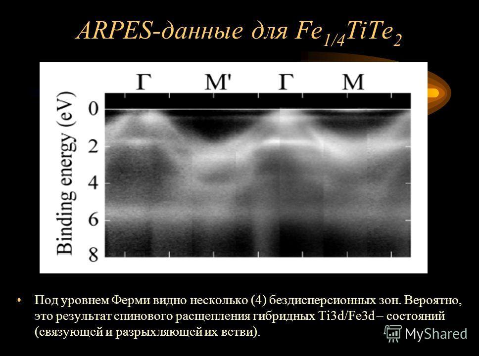 ARPES-данные для Fe 1/4 TiTe 2 Под уровнем Ферми видно несколько (4) бездисперсионных зон. Вероятно, это результат спинового расщепления гибридных Ti3d/Fe3d – состояний (связующей и разрыхляющей их ветви).