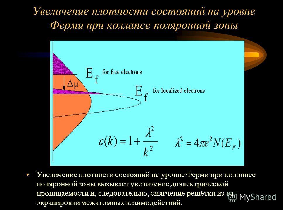 Увеличение плотности состояний на уровне Ферми при коллапсе поляронной зоны Увеличение плотности состояний на уровне Ферми при коллапсе поляронной зоны вызывает увеличение диэлектрической проницаемости и, следовательно, смягчение решётки из-за экрани