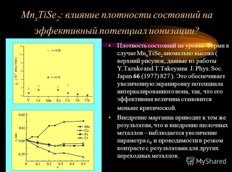 Mn x TiSe 2 : влияние плотности состояний на эффективный потенциал ионизации? Плотность состояний на уровне Ферми в случае Mn x TiSe 2 аномально высока ( верхний рисунок, данные из работы Y.Tazuke and T.Takeyama J. Phys. Soc. Japan 66 (1977) 827 ). Э