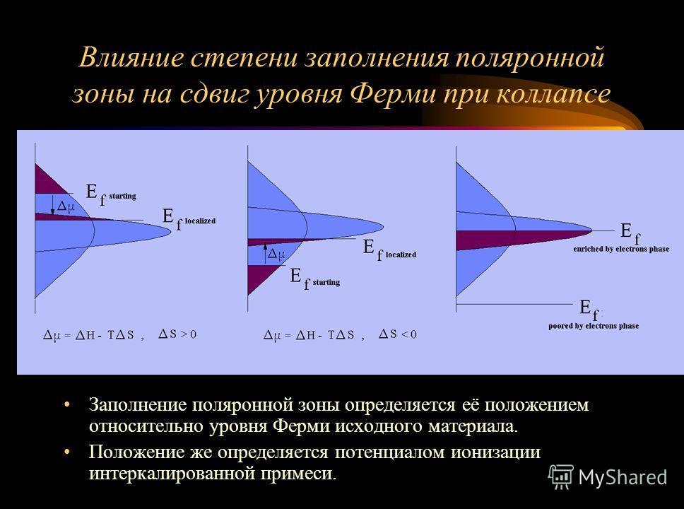 Влияние степени заполнения поляронной зоны на сдвиг уровня Ферми при коллапсе Заполнение поляронной зоны определяется её положением относительно уровня Ферми исходного материала. Положение же определяется потенциалом ионизации интеркалированной приме