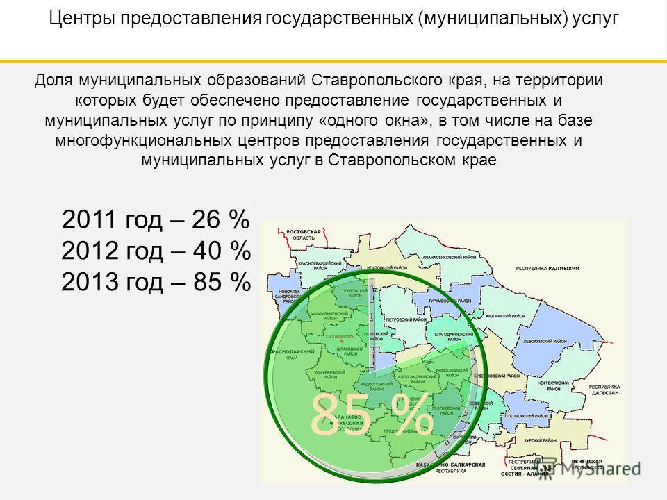 Центры предоставления государственных (муниципальных) услуг 85 % Доля муниципальных образований Ставропольского края, на территории которых будет обеспечено предоставление государственных и муниципальных услуг по принципу «одного окна», в том числе н