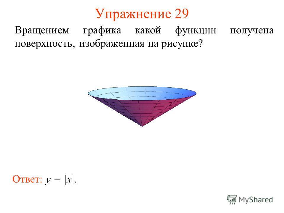 Упражнение 29 Вращением графика какой функции получена поверхность, изображенная на рисунке? Ответ: y = |x|.