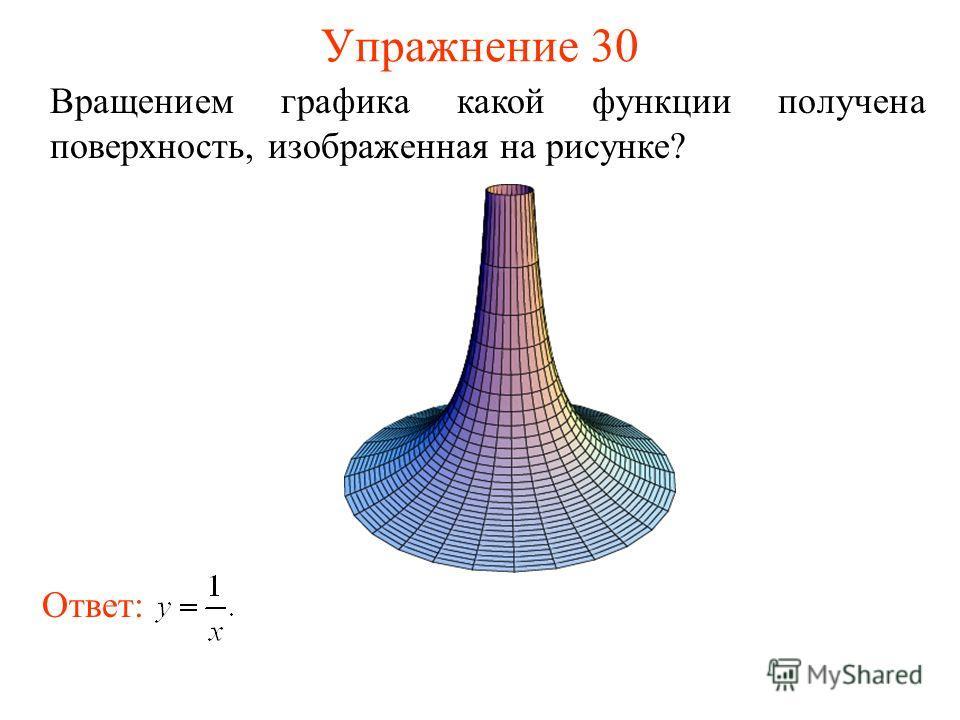 Упражнение 30 Вращением графика какой функции получена поверхность, изображенная на рисунке? Ответ: