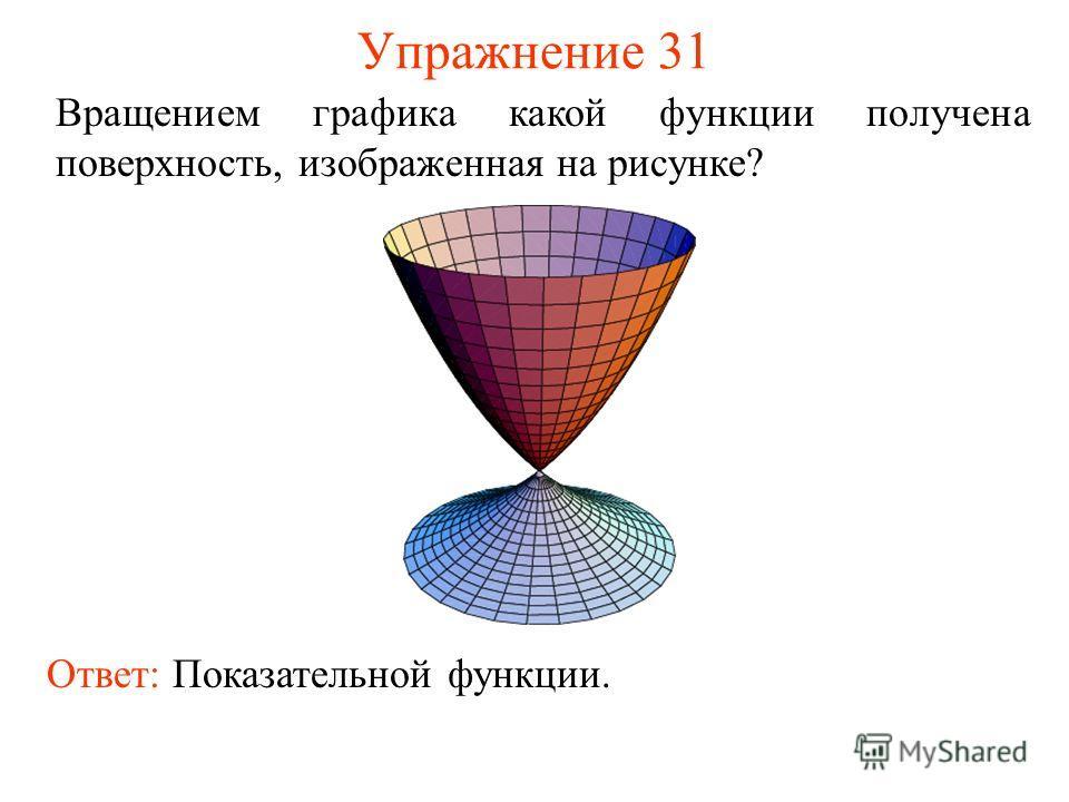 Упражнение 31 Вращением графика какой функции получена поверхность, изображенная на рисунке? Ответ: Показательной функции.