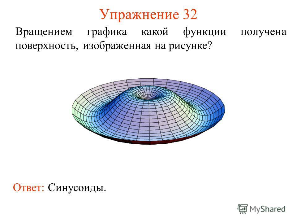 Упражнение 32 Вращением графика какой функции получена поверхность, изображенная на рисунке? Ответ: Синусоиды.