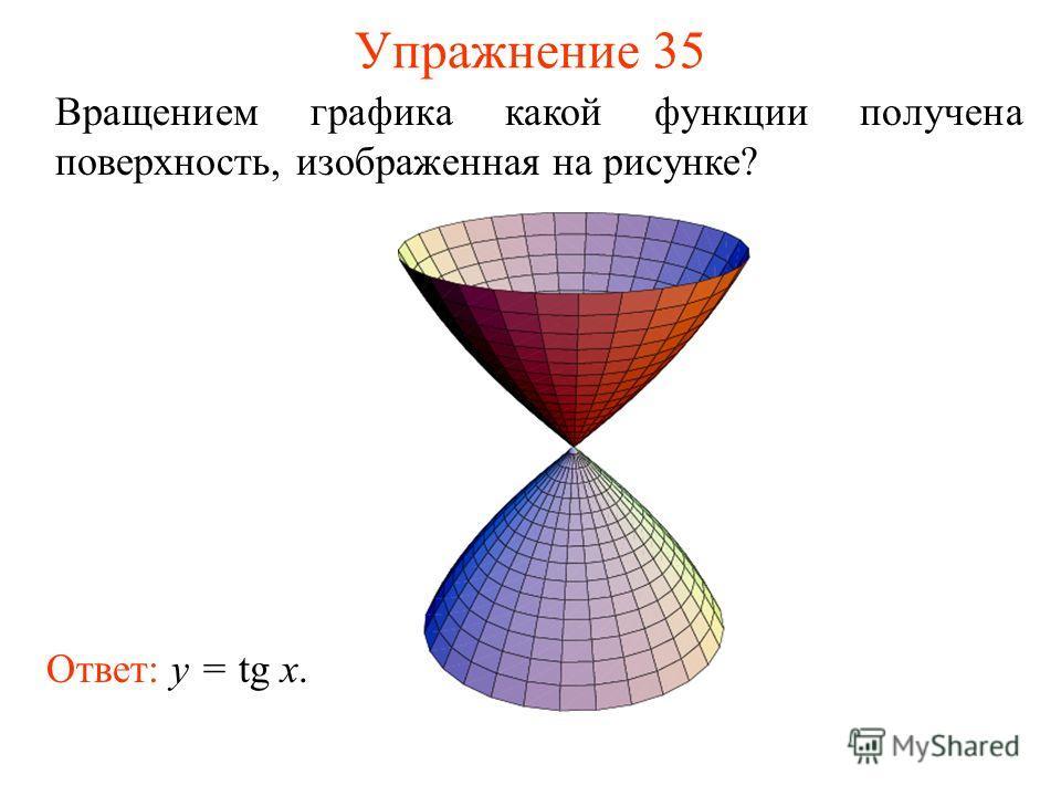 Упражнение 35 Вращением графика какой функции получена поверхность, изображенная на рисунке? Ответ: y = tg x.