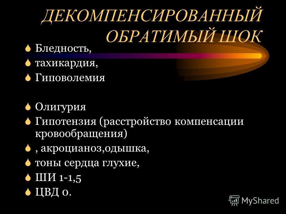 ДЕКОМПЕНСИРОВАННЫЙ ОБРАТИМЫЙ ШОК Бледность, тахикардия, Гиповолемия Олигурия Гипотензия (расстройство компенсации кровообращения), акроцианоз,одышка, тоны сердца глухие, ШИ 1-1,5 ЦВД 0.