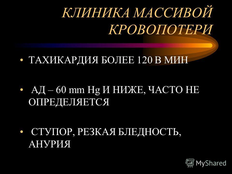 КЛИНИКА МАССИВОЙ КРОВОПОТЕРИ ТАХИКАРДИЯ БОЛЕЕ 120 В МИН АД – 60 mm Hg И НИЖЕ, ЧАСТО НЕ ОПРЕДЕЛЯЕТСЯ СТУПОР, РЕЗКАЯ БЛЕДНОСТЬ, АНУРИЯ