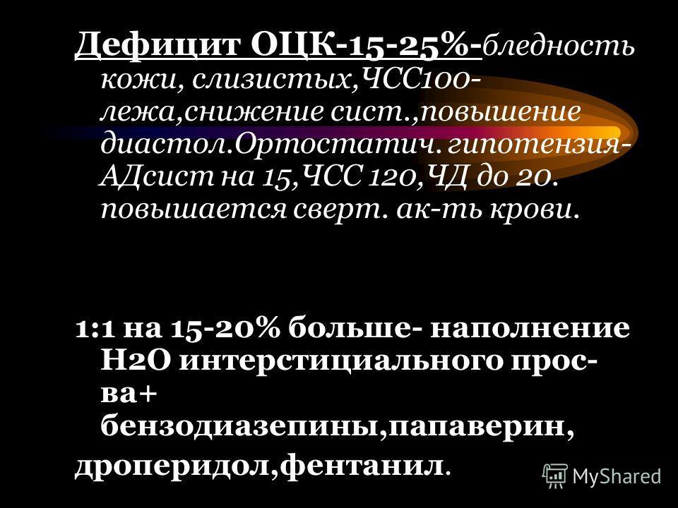 Дефицит ОЦК-15-25%- бледность кожи, слизистых,ЧСС100- лежа,снижение сист.,повышение диастол.Ортостатич. гипотензия- АДсист на 15,ЧСС 120,ЧД до 20. повышается сверт. ак-ть крови. 1:1 на 15-20% больше- наполнение Н2О интерстициального прос- ва+ бензоди