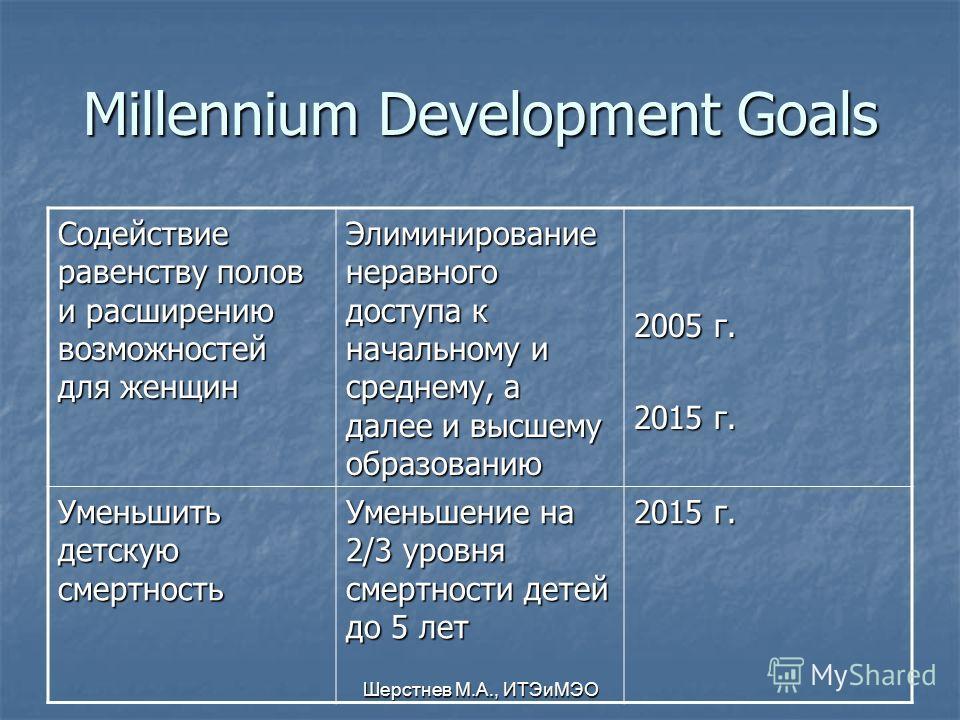 Шерстнев М.А., ИТЭиМЭО Millennium Development Goals Содействие равенству полов и расширению возможностей для женщин Элиминирование неравного доступа к начальному и среднему, а далее и высшему образованию 2005 г. 2015 г. Уменьшить детскую смертность У