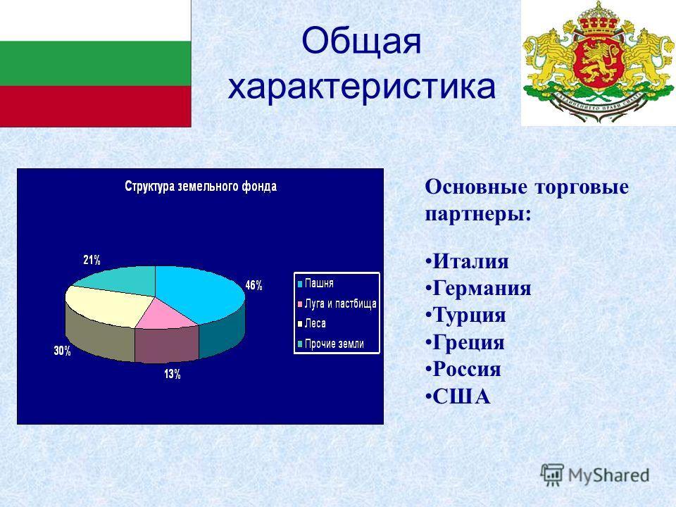 Общая характеристика Основные торговые партнеры: Италия Германия Турция Греция Россия США