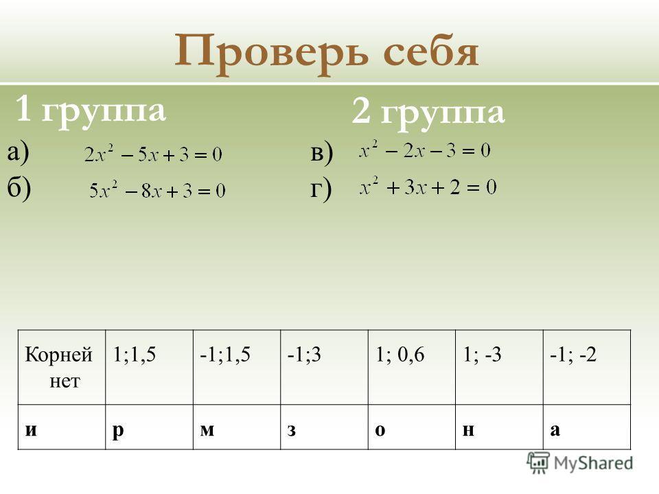 Проверь себя а) б) 1 группа 2 группа в)в) г)г) Корней нет 1;1,5-1;1,5-1;31; 0,61; -3-1; -2 ирмзона
