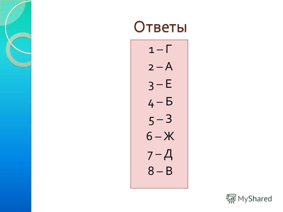 Ответы 1 – Г 2 – А 3 – Е 4 – Б 5 – З 6 – Ж 7 – Д 8 – В