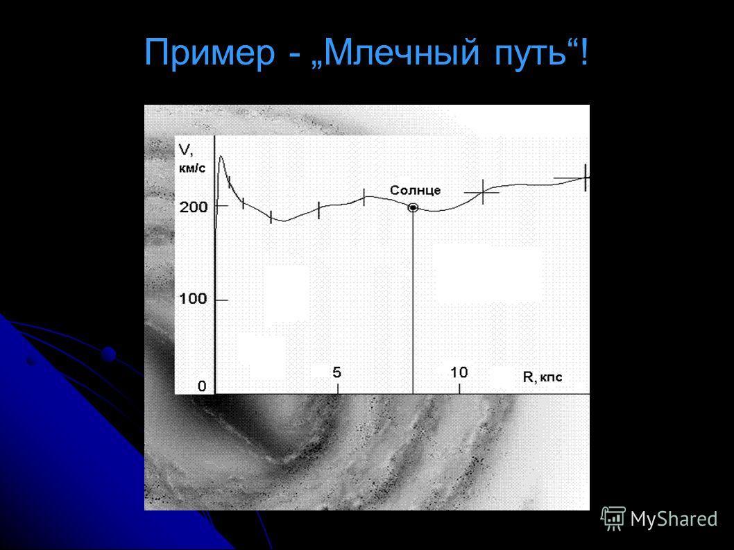 астероидный пояс 1