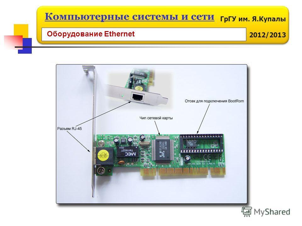 ГрГУ им. Я.Купалы 2012/2013 Компьютерные системы и сети Оборудование Ethernet