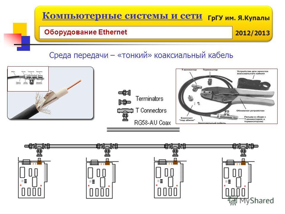 ГрГУ им. Я.Купалы 2012/2013 Компьютерные системы и сети Среда передачи – «тонкий» коаксиальный кабель Оборудование Ethernet