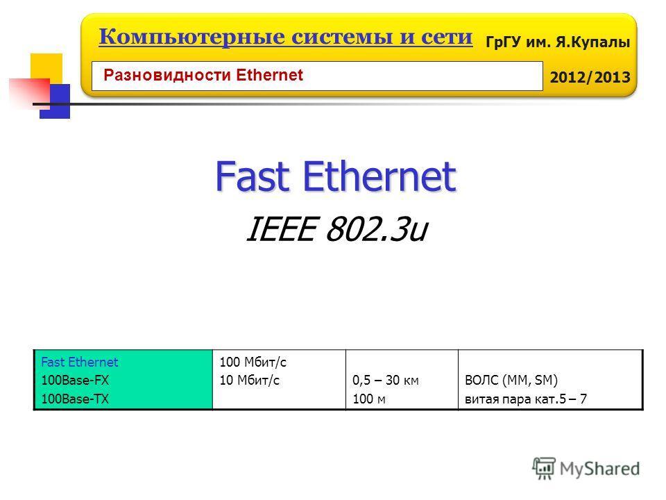 ГрГУ им. Я.Купалы 2012/2013 Компьютерные системы и сети Fast Ethernet IEEE 802.3u Разновидности Ethernet Fast Ethernet 100Base-FX 100Base-TX 100 Мбит/с 10 Мбит/с0,5 – 30 км 100 м ВОЛС (MM, SM) витая пара кат.5 – 7