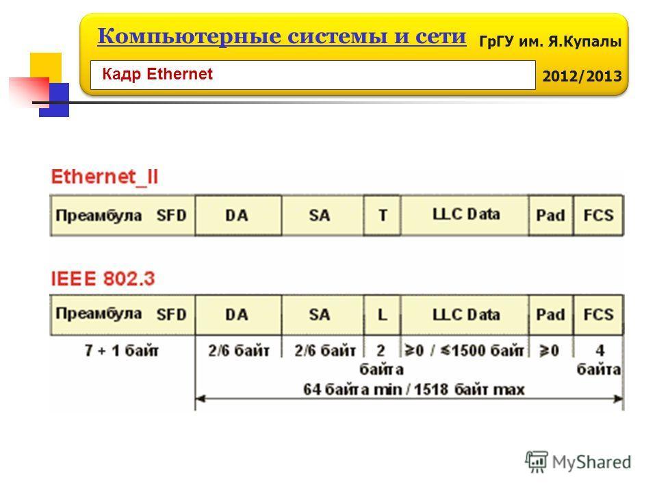 ГрГУ им. Я.Купалы 2012/2013 Компьютерные системы и сети Кадр Ethernet