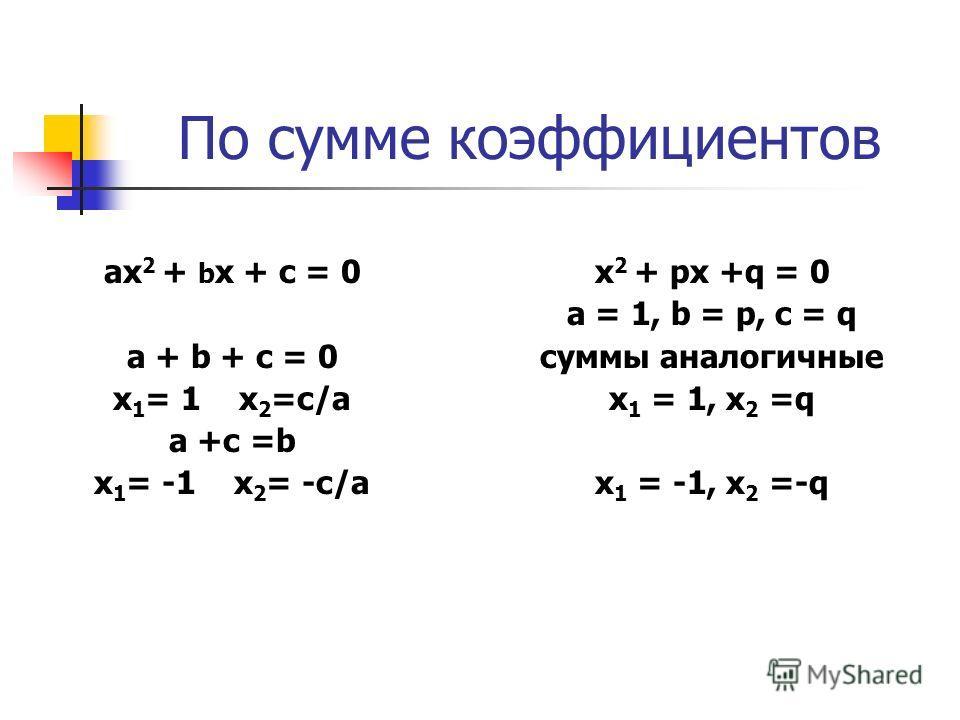 По сумме коэффициентов ах 2 + b х + с = 0 a + b + c = 0 x 1 = 1 x 2 =с/a a +c =b x 1 = -1 x 2 = -с/a х 2 + pх +q = 0 a = 1, b = p, c = q суммы аналогичные x 1 = 1, x 2 =q x 1 = -1, x 2 =-q