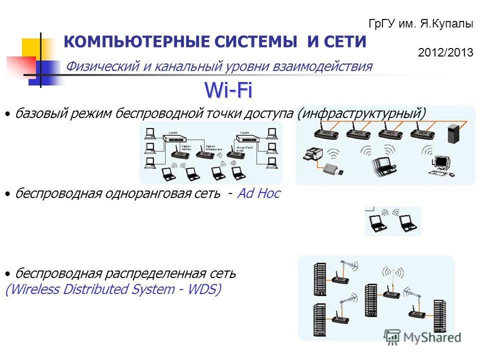 ГрГУ им. Я.Купалы 2012/2013 Физический и канальный уровни взаимодействия КОМПЬЮТЕРНЫЕ СИСТЕМЫ И СЕТИ Wi-Fi базовый режим беспроводной точки доступа (инфраструктурный) беспроводная одноранговая сеть - Ad Hoc беспроводная распределенная сеть (Wireless