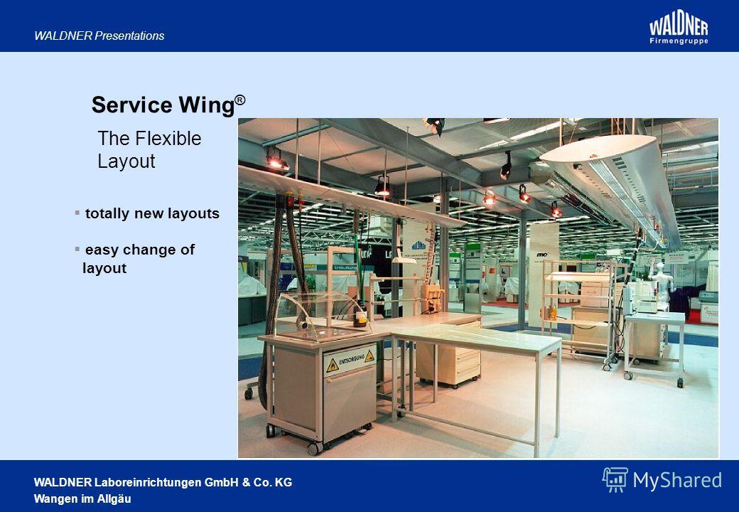 WALDNER Laboreinrichtungen GmbH & Co. KG Wangen im Allgäu WALDNER Presentations The Flexible Layout totally new layouts easy change of layout Service Wing ®
