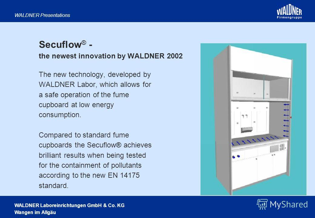 WALDNER Laboreinrichtungen GmbH & Co. KG Wangen im Allgäu WALDNER Presentations Secuflow ® - the newest innovation by WALDNER 2002 The new technology, developed by WALDNER Labor, which allows for a safe operation of the fume cupboard at low energy co