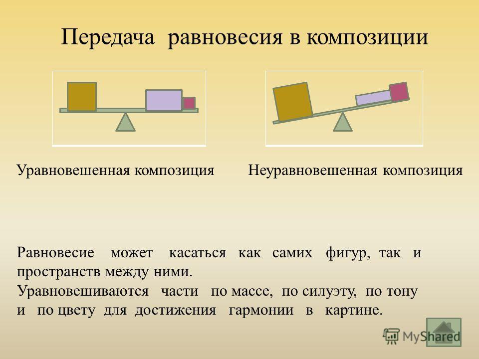 Передача равновесия в композиции Уравновешенная композицияНеуравновешенная композиция Равновесие может касаться как самих фигур, так и пространств между ними. Уравновешиваются части по массе, по силуэту, по тону и по цвету для достижения гармонии в к