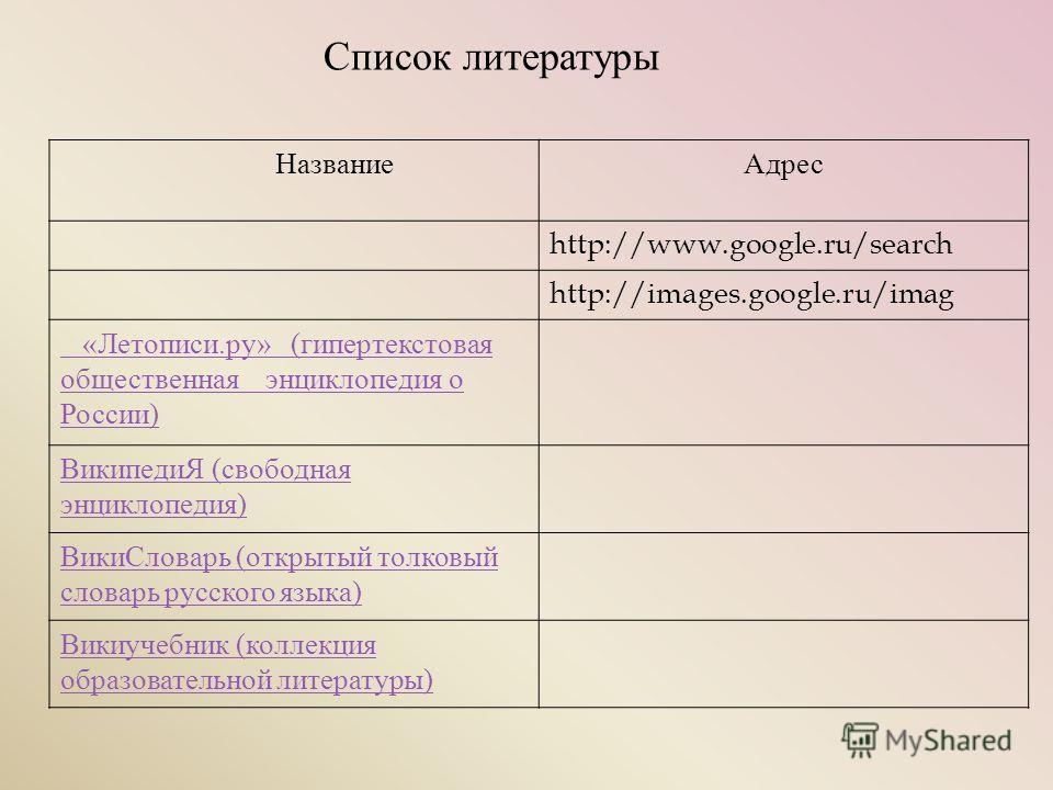 Название Адрес http://www.google.ru/search http://images.google.ru/imag « Летописи. ру » ( гипертекстовая общественная энциклопедия о России ) ВикипедиЯ ( свободная энциклопедия ) ВикиСловарь ( открытый толковый словарь русского языка ) Викиучебник (