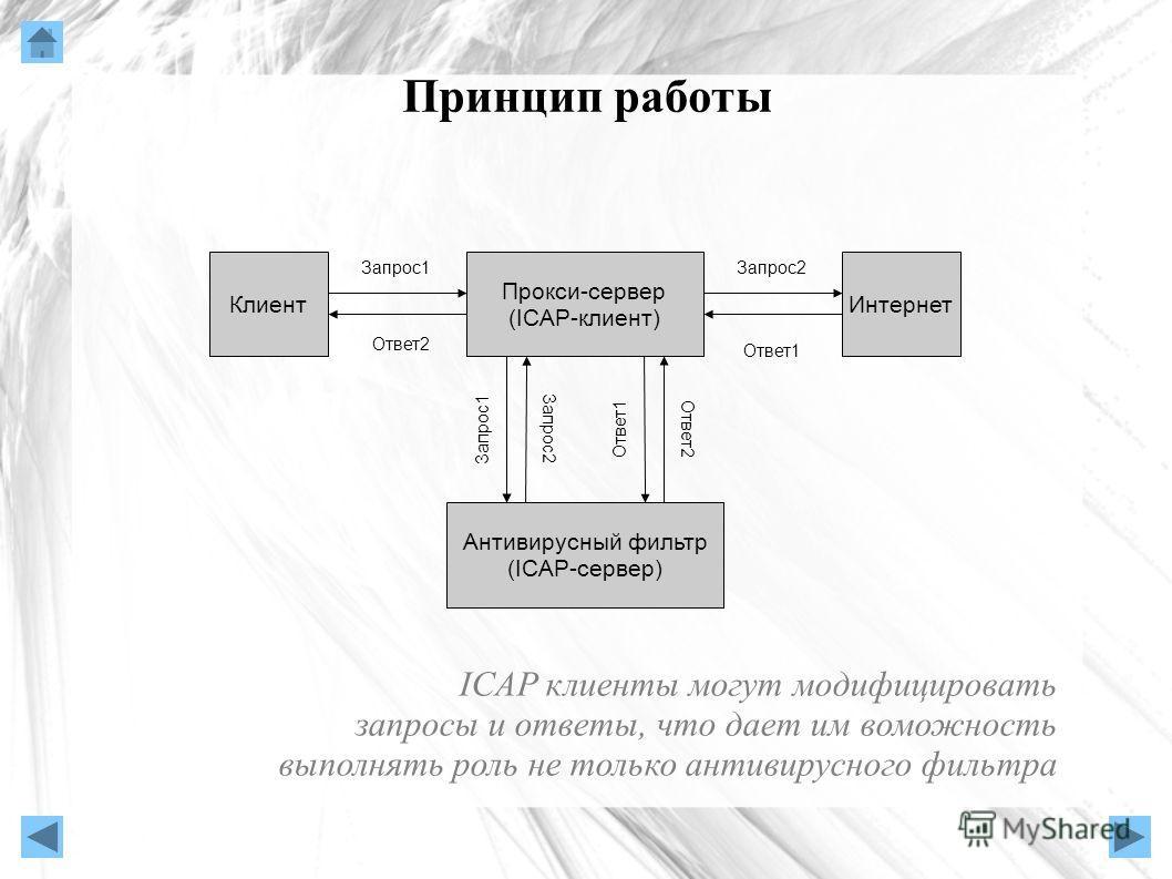 Принцип работы ICAP клиенты могут модифицировать запросы и ответы, что дает им воможность выполнять роль не только антивирусного фильтра Прокси-сервер (ICAP-клиент) КлиентИнтернет Антивирусный фильтр (ICAP-сервер) Запрос1Запрос2 Ответ2 Ответ1 Запрос1
