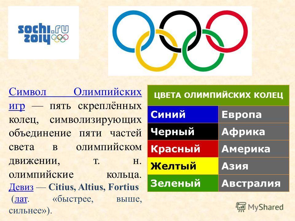Символ Олимпийских игрСимвол Олимпийских игр пять скреплённых колец, символизирующих объединение пяти частей света в олимпийском движении, т. н. олимпийские кольца. Девиз Citius, Altius, Fortius Девиз (лат. «быстрее, выше, сильнее»).лат ЦВЕТА ОЛИМПИЙ