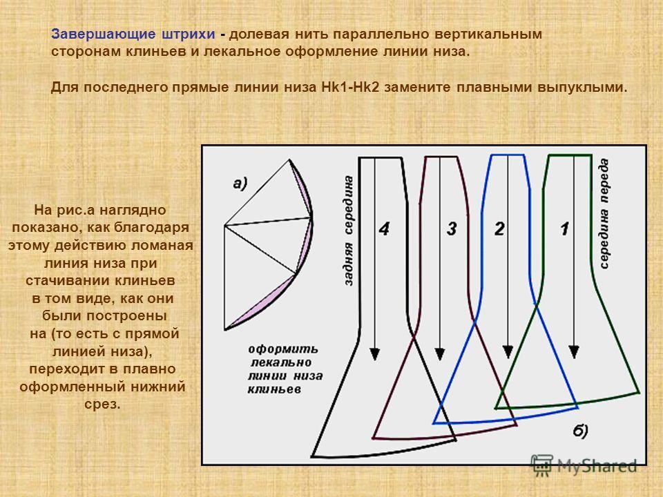 Завершающие штрихи - долевая нить параллельно вертикальным сторонам клиньев и лекальное оформление линии низа. Для последнего прямые линии низа Нk1-Нk2 замените плавными выпуклыми. На рис.а наглядно показано, как благодаря этому действию ломаная лини